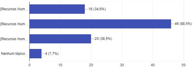 [S.R.P] CRH2: Porcentagem Mensal ®  310
