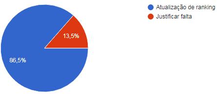 [S.R.P] CRH2: Porcentagem Mensal ®  P_mens10