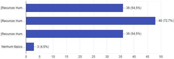 [S.R.P] CRH2: Porcentagem Mensal ®  P_mens15