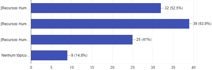 [S.R.P] CRH2: Porcentagem Mensal ®  Porcen12