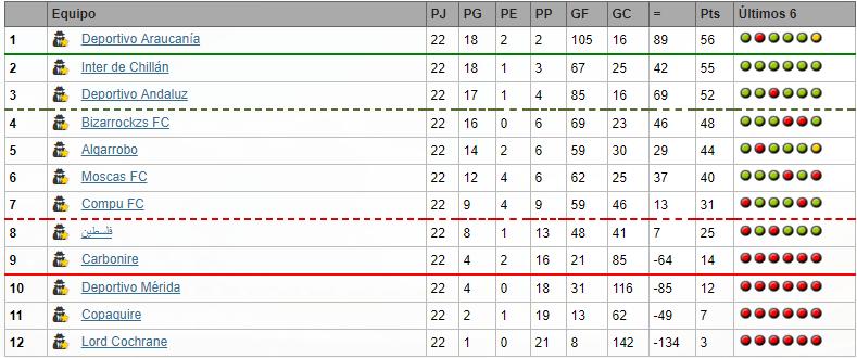 Las Primeras Liga_110