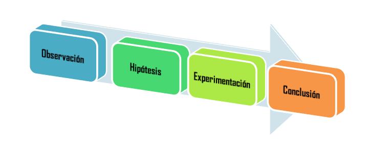 Analisis IVP Captur10