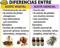 Aromaterapia Aceite16