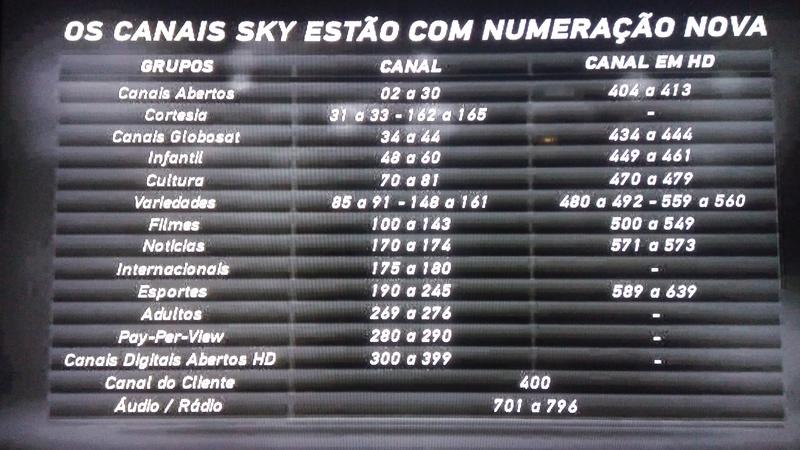 SKY divulga nova numeração dos seus canais Img_2012