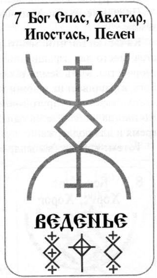 Бог Спас, Аватар,Ипостась,Пелен E17
