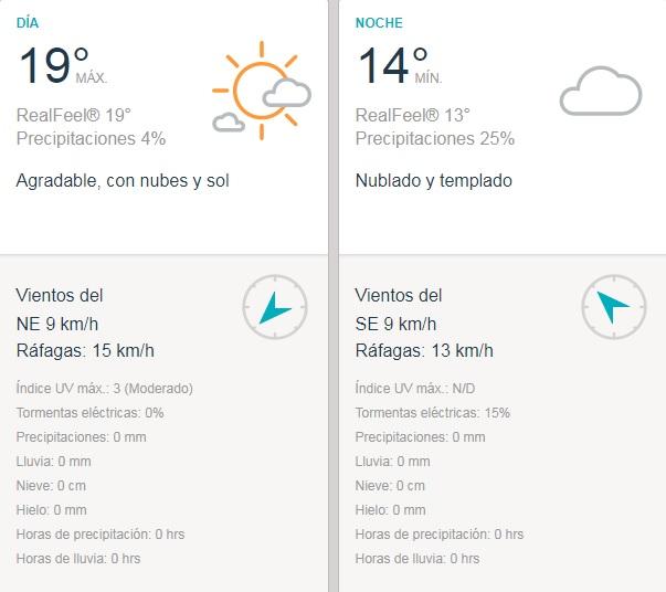 LA MotoBondiola de DOMINGO 06/08/17 Clima_10