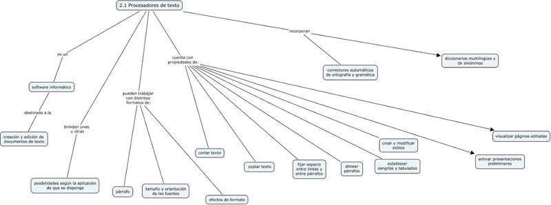 Analisis IVP Img-2011