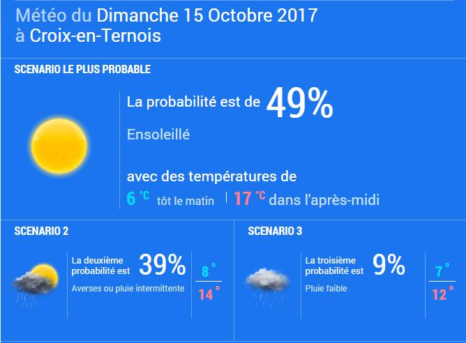 [15 Octobre 2017] - 100% PISTE à CROIX EN TERNOIS Mytyo_10