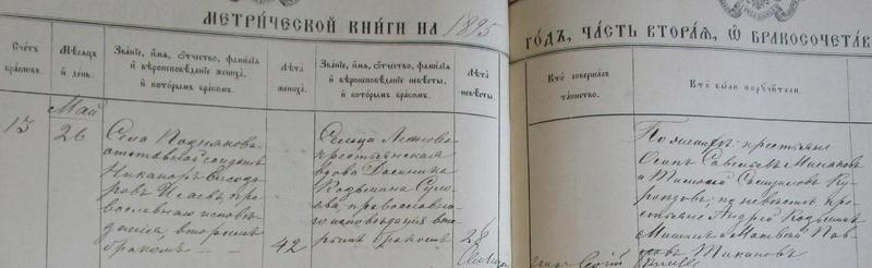 Различные выписки, содержащие информацию об уроженцах и жителях деревни Леоново Eiea1_10