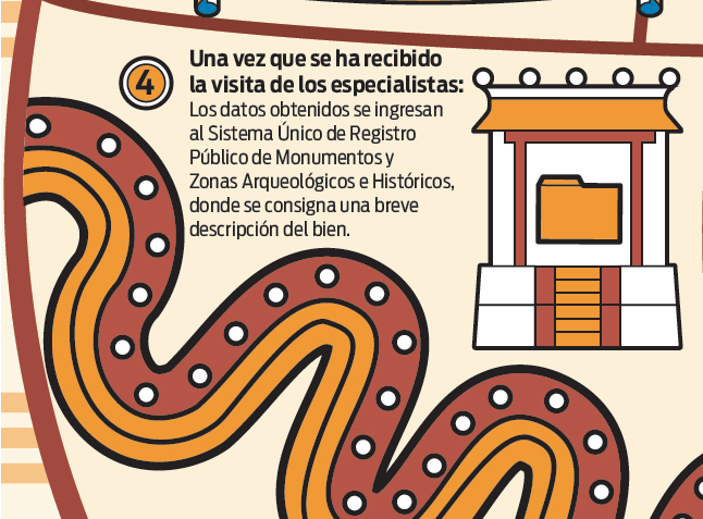 Detienen en Coyoacán a 2 sujetos con 118 piezas arqueológicas 11368912