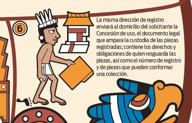Detienen en Coyoacán a 2 sujetos con 118 piezas arqueológicas 11368914