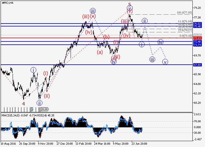 Revisión del Mercado de Divisas Forex  Altria11