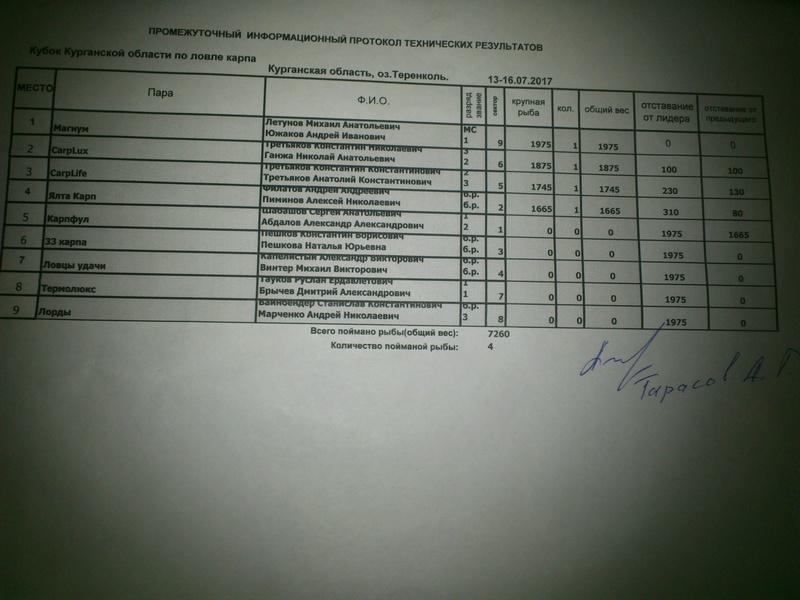 Кубок Курганской области по ловле карпа Dsc_0629