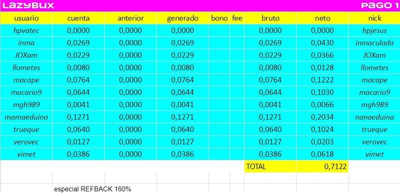 [CERRADA] LAZYBUX - Standard - Refback 80% - Rec. pago 1 - Página 3 Pago_010