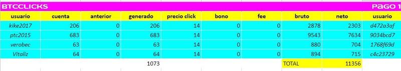 [PAGANDO] BTCCLICKS (OFERTA 2) - PTC - Refback 80% - Rec. pago 18 Pago_012