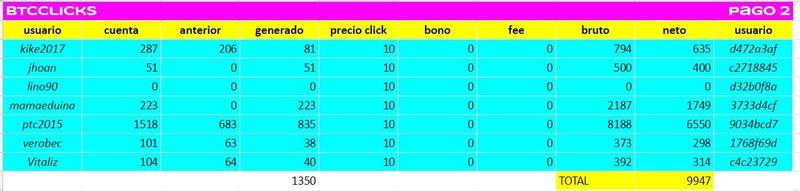 [PAGANDO] BTCCLICKS (OFERTA 2) - PTC - Refback 80% - Rec. pago 18 - Página 2 Pago_212