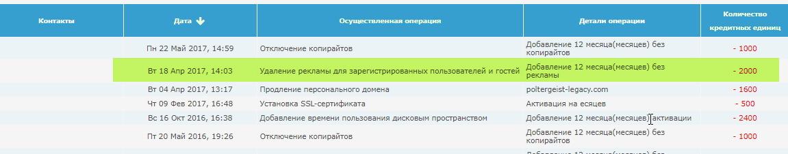 Страницы сайта исключены из поиска в мобильных сетях Image_17