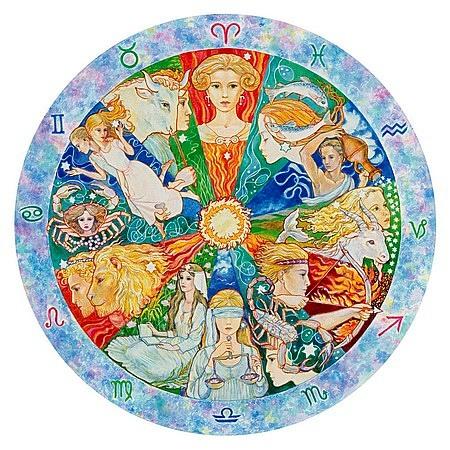 Притчи о каждом знаке зодиака 1010