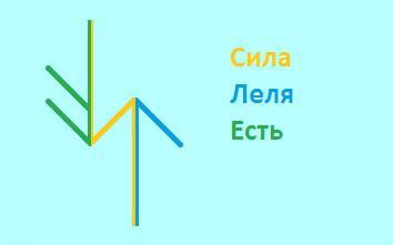 """Став энергетик """"Сила есть"""" 1306"""
