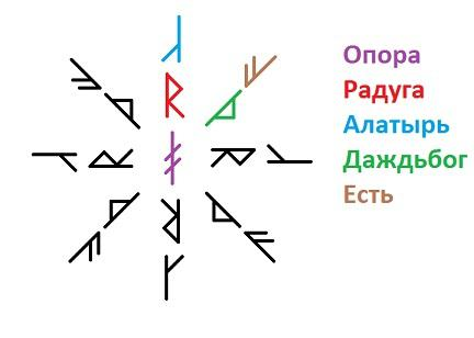 """Формула """"Новые возможности"""" 1317"""