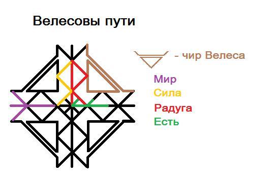 """Став """"Велесовы пути"""" 1345"""