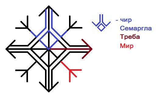 """Защитный став """"Огненный щит Семаргла"""" 1354"""