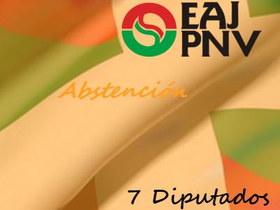 Votación sobre [Gobierno] Proyecto de Ley Orgánica sobre la Eutanasia Absten11