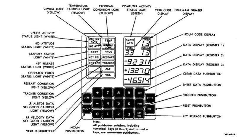 Приложения к заметкам о простых играх (космос) 51110