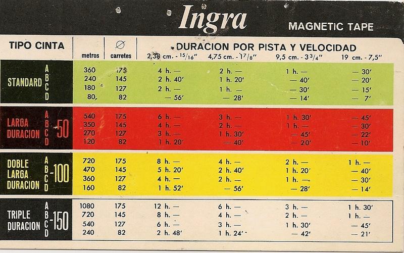 Significado de los numeros de las bobinas? Ingra_11