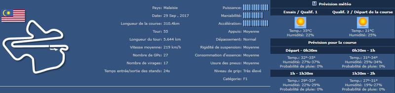 GP 01 Sepang GP (Malaisie) Sepang10