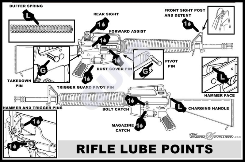 Smith and Wesson MP15  Sport ll TAR ? - Page 4 0311