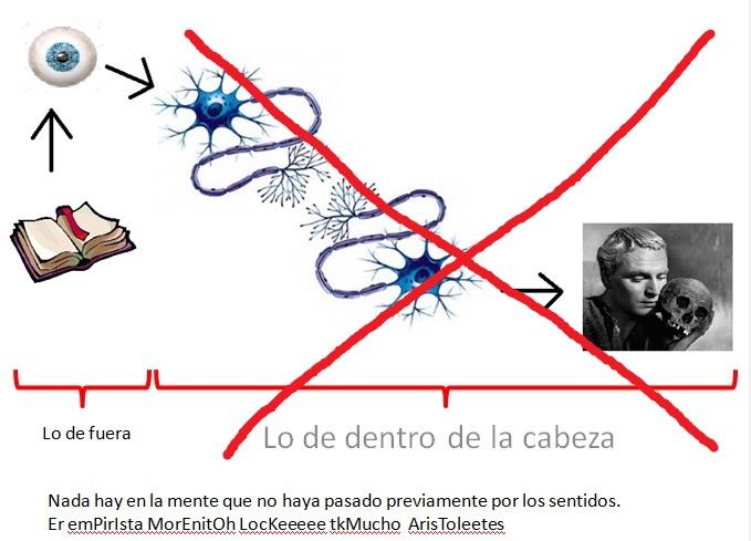 La mente es una función del cerebro... Locke210