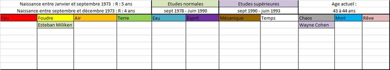 Liste des anciens élèves  197311
