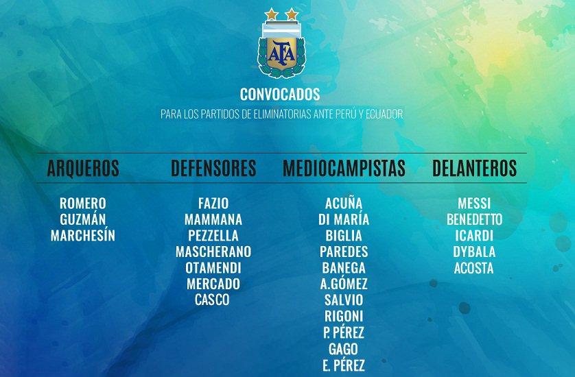 Selección Argentina (La Albiceleste). 15069010