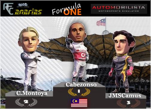 GP Sepang (Malasia) Podium22
