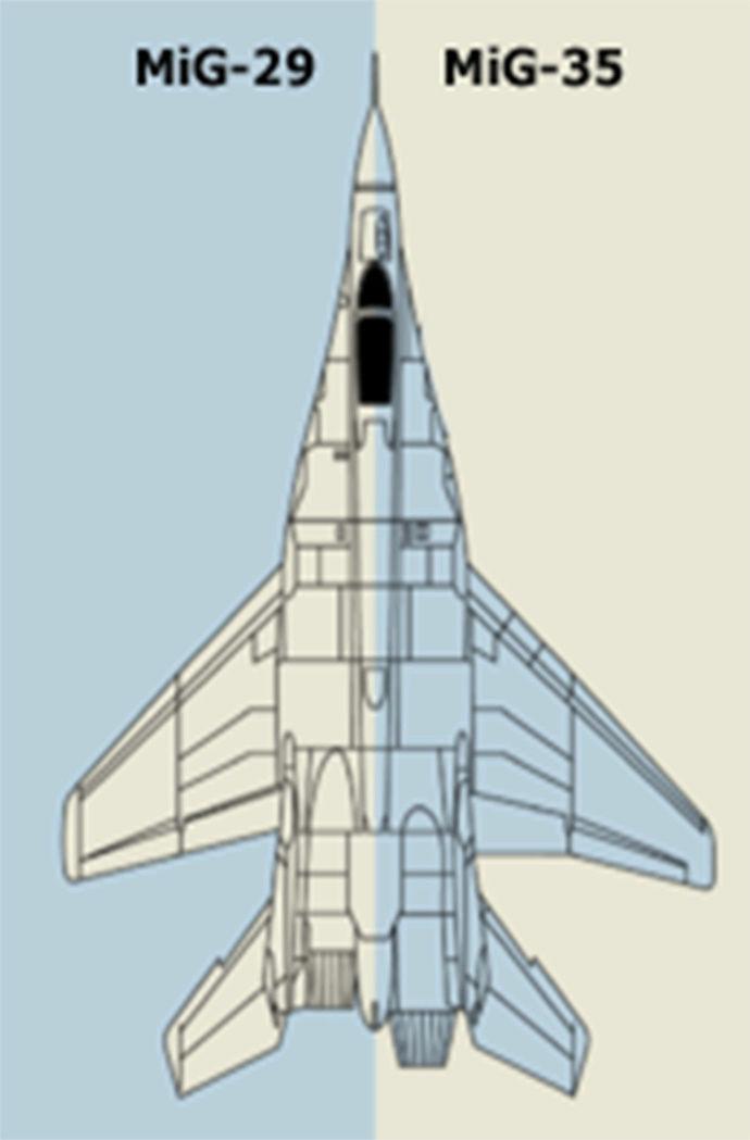 موقع Defence Blog : مصر تتسلم أول مقاتلتين من طراز MIG-35 قريباً  - صفحة 7 Compar10