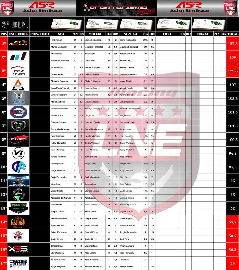 20171003 - 21:40 - Skip Barber - SUZUKA GP - Setup Open Clasif15