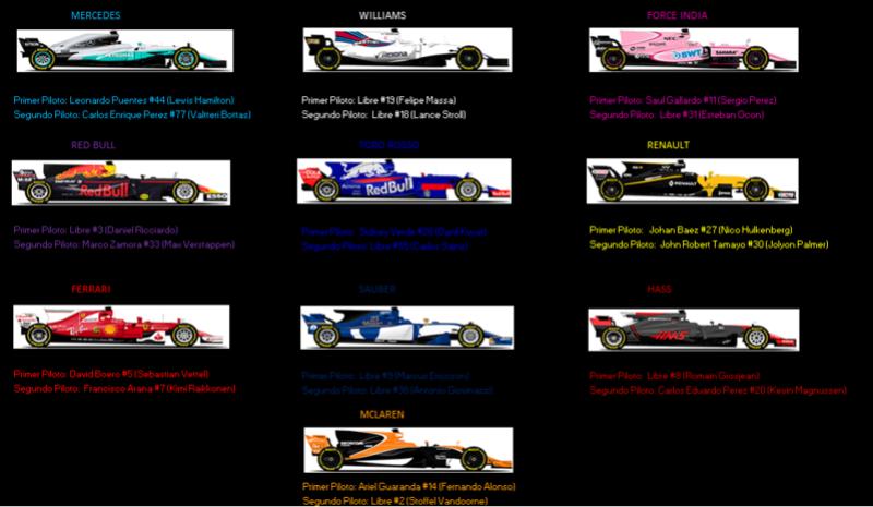 F1 Online League 2017 Piloto10