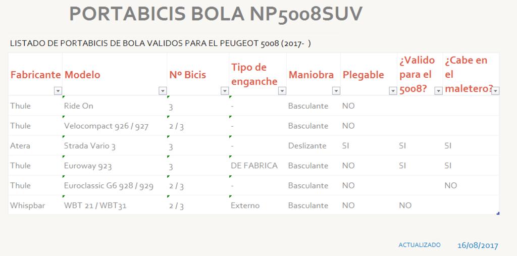 Portabicis de bola 17081613