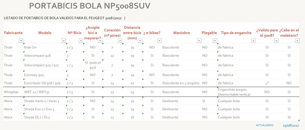 Portabicis de bola - Página 2 17081912