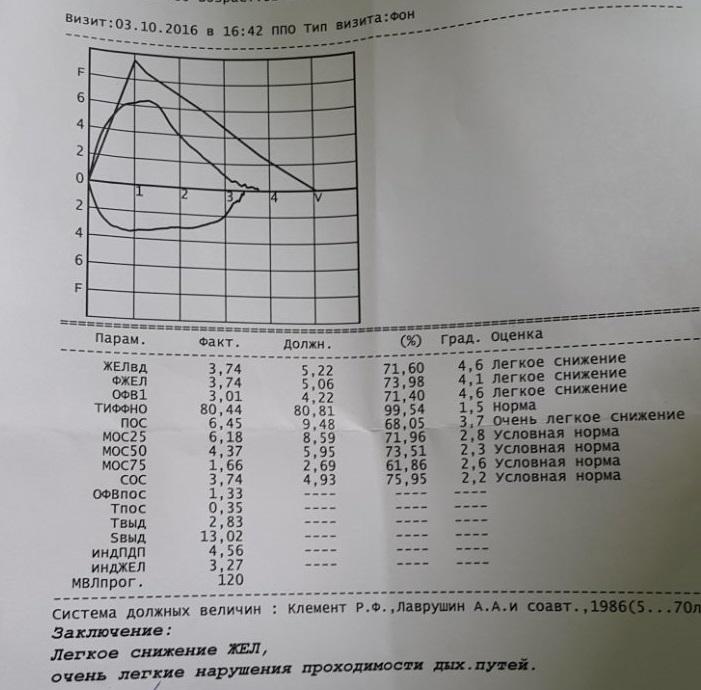 Саркоидоз или ЛГМ - Страница 3 Image-16