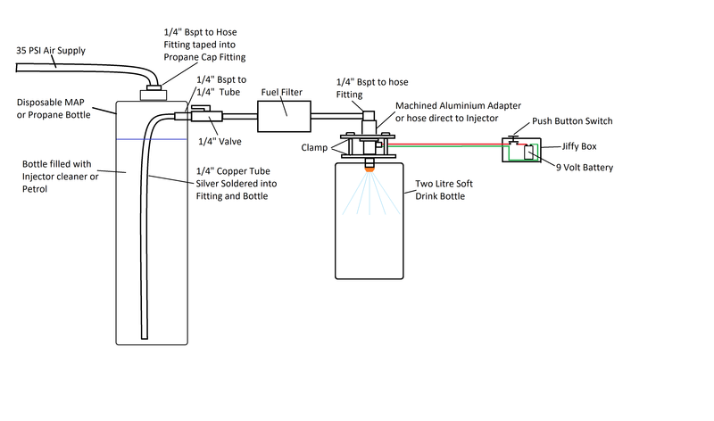 OEM Fuel Injector Spray Pattern Inject10