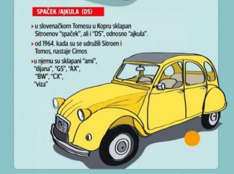 Automobili i motori u ex YU - Page 19 A211