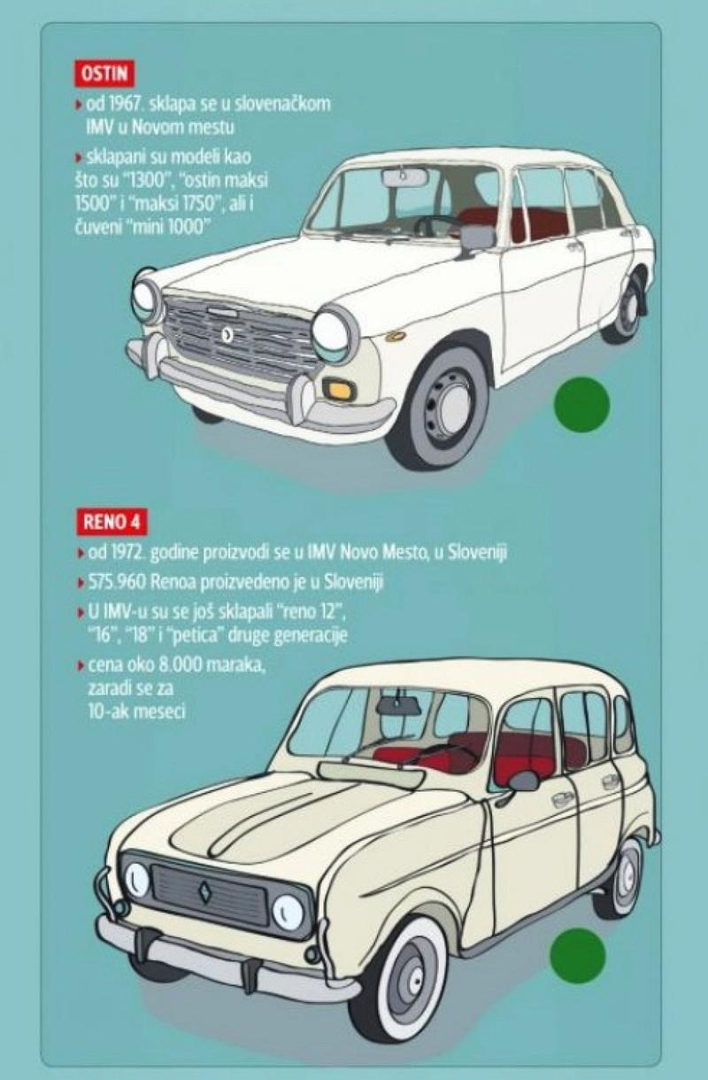 Automobili i motori u ex YU - Page 19 A311