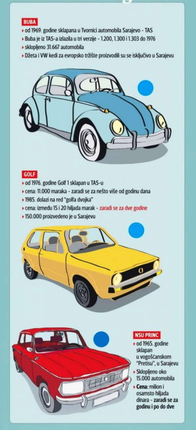 Automobili i motori u ex YU - Page 19 A410