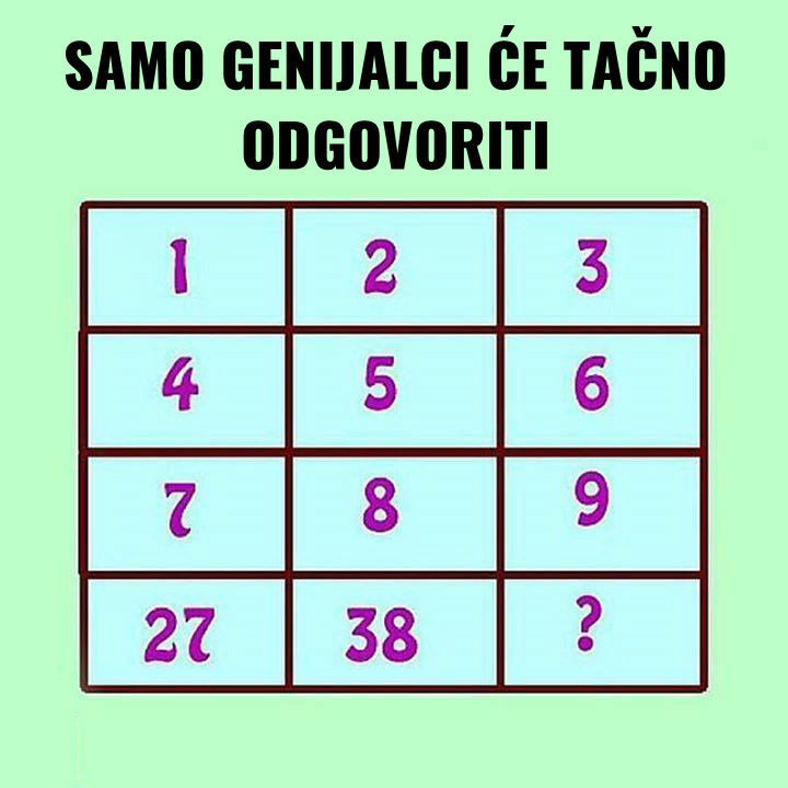 Metematičke i geometrijske zagonetke - Page 15 Genija10