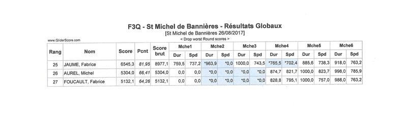 Concours F3Q St Michel de Bannières 26 et 27 août 2017 Stmich10