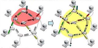 Redes #1IVP - Página 2 Conges10