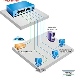 Redes #1IVP - Página 2 Tw100-12