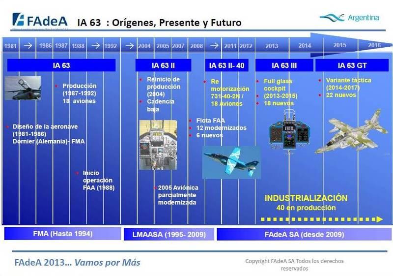 FMA IA-63 PAMPA  41vc10